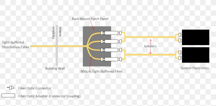 network wiring diagram patch panel wiring diagram patch panels electrical wires   cable schematic  patch panels electrical wires   cable