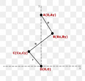 Line Geometry Point - Line Point Angle Diagram PNG