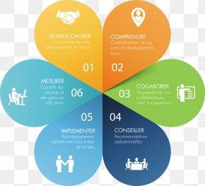 Social Media - Social Media Marketing Management Business Process PNG