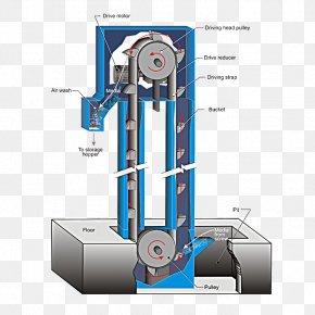 Abrasive Blasting - Bucket Elevator Agriculture Crane PNG