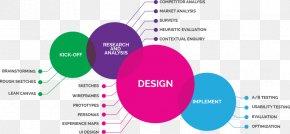 Design - User Experience Diagram User Interface Design Industrial Design PNG