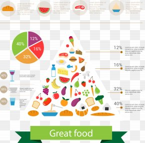 Vector Painted Dietary Pyramid - Mexican Cuisine Food Pyramid Download PNG