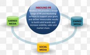 Public Relations - Public Relations Social Media Marketing Advertising PNG