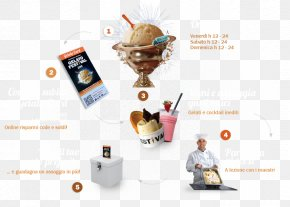 Feast Al Fitr - Rue Schiller Ice Cream Food Industrial Design PNG