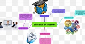 Email - Internet Service Provider Email Mind Map PNG