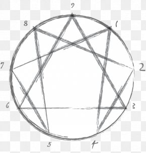 Whats The Point The Enneagram Of Life - Enneagram Of Personality The Power Of Concentration Spirituality The Wisdom Of The Enneagram PNG