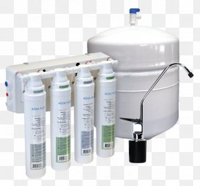 Ro Water - Water Filter Reverse Osmosis Drinking Water Water Purification Filtration PNG