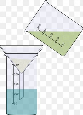 Chemistry Books Cliparts - Filtration Mixture Drinking Water Clip Art PNG