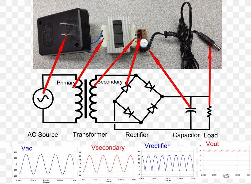 Power Inverters Power Converters Wiring Diagram Circuit