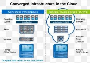 Cloud Computing - NetApp Amazon Web Services Cloud Storage Cloud Computing Computer Data Storage PNG