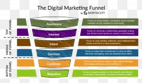 Marketing Funnel - Ford Marketing Brand Customer Value Proposition Touchpoint PNG