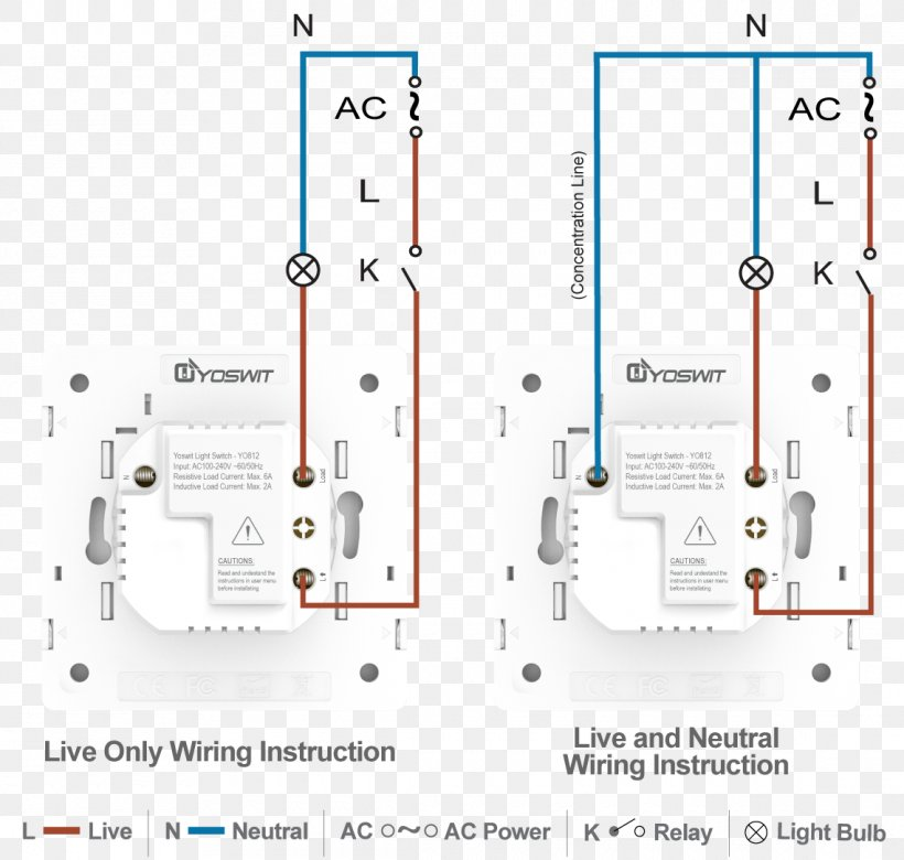 [NRIO_4796]   Wiring Diagram Latching Relay Electrical Wires & Cable Electrical Switches,  PNG, 1140x1085px, Diagram, Ac Power Plugs | Ac Light Wiring Diagram |  | FAVPNG.com