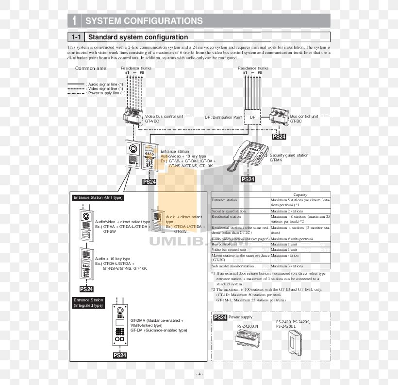 [FPWZ_2684]  Wiring Diagram Electrical Wires & Cable Pinout Schematic, PNG, 612x792px,  Diagram, Area, Chart, Electric Motor, Electrical | Free Download Ex Wiring Diagram |  | FAVPNG.com