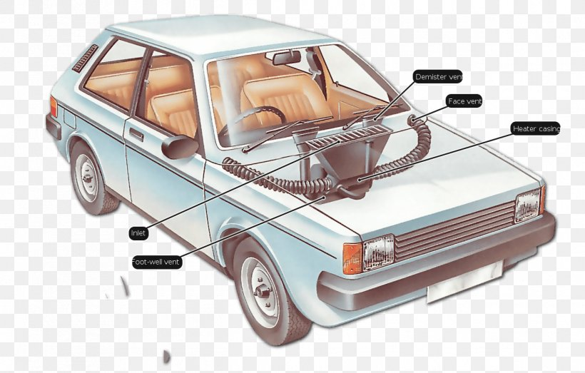 Car Wiring Diagram Heater Core Automobile Air Conditioning Vehicle Audio  Png  1318x841px  Car