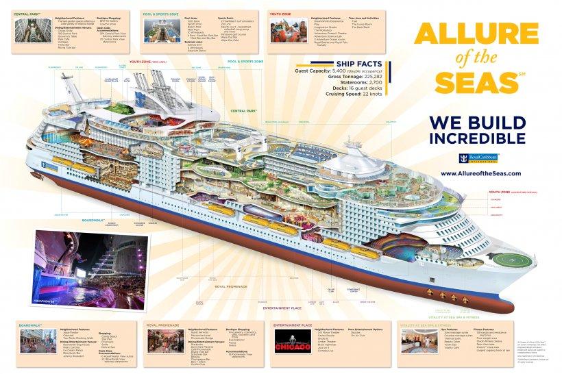 Ms Oasis Of The Seas Ms Allure Of The Seas Royal Caribbean Cruises Royal Caribbean International