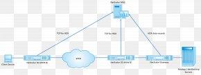 Wan Network Diagram - SD-WAN Computer Network Diagram Wide Area Network Deployment Diagram PNG
