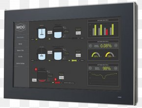 Scada - SCADA System Integration User Interface Computer Software PNG
