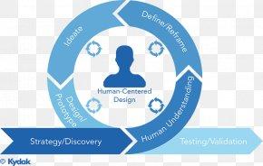 Design - User Experience Design User-centered Design User Experience Design PNG