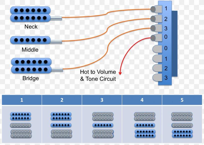 fender wiring diagram fender stratocaster fender telecaster wiring diagram electrical fender noiseless wiring diagram fender stratocaster fender telecaster
