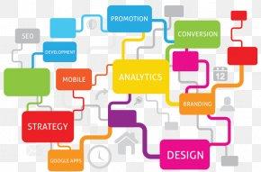 Web Design - Web Development Digital Agency Responsive Web Design PNG