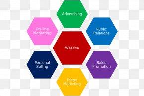 Promotional Activities - Social Media Digital Marketing Content Marketing Digital Strategy PNG