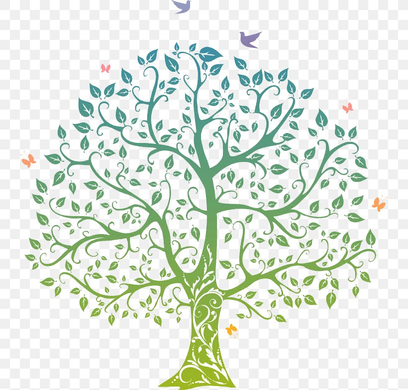 Tree Of Life Clip Art Png 738x783px Tree Of Life Art Botany Branch Celtic Sacred Trees