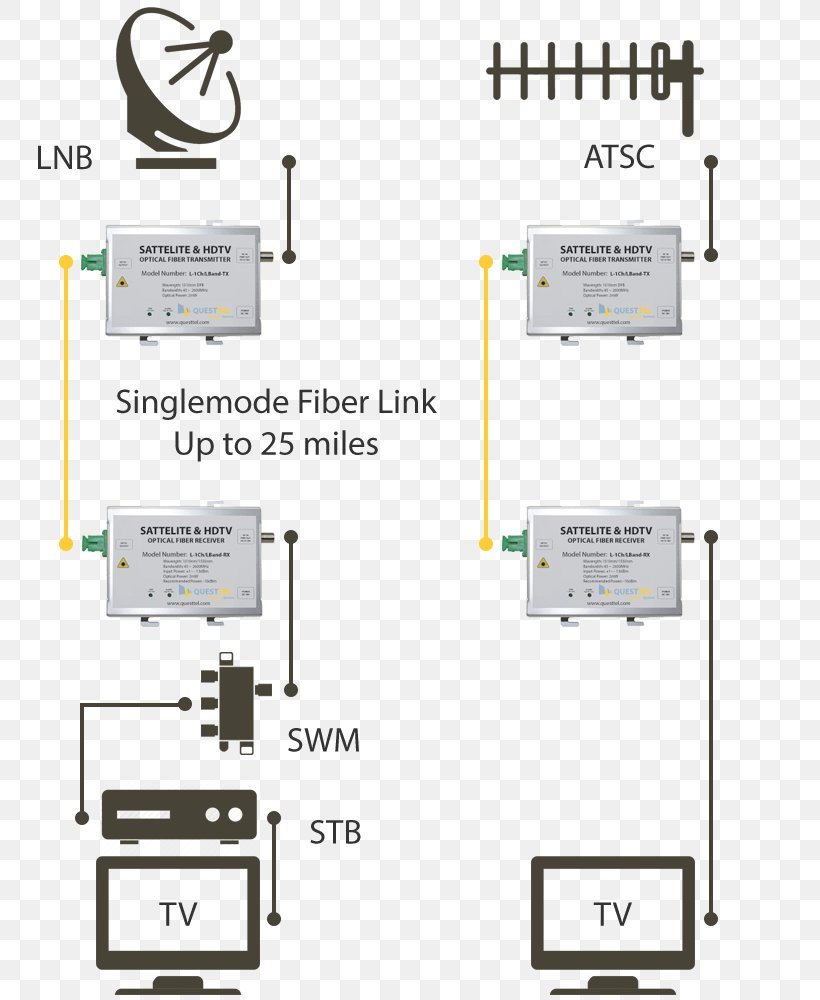 c band lnb circuit diagram l band electronic component transmitter low noise block  l band electronic component transmitter