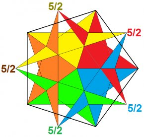 Small Stellated Dodecahedron Stellation Kepler–Poinsot Polyhedron Great Stellated Dodecahedron PNG