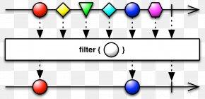 Filter - Functional Reactive Programming Filter Java Operator PNG