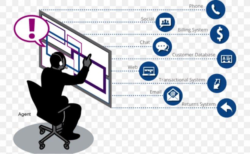 Desktop Computers Theme Computer Software Desktop Wallpaper
