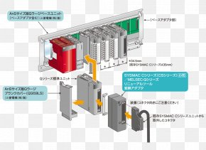 Small Parts - System MELSEC Input/output Programmable Logic Controllers Mitsubishi Electric PNG