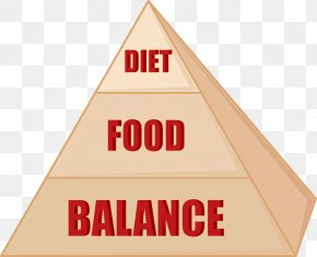 Healthy Eating Habits; Pyramid - Healthy Diet D.B.A. Barbecue Food PNG