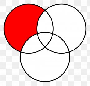 Intersection - Venn Diagram Life Circle Euler Diagram PNG