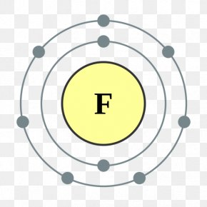 Great Element - Electron Shell Fluorine Atom Periodic Table Chemical Element PNG