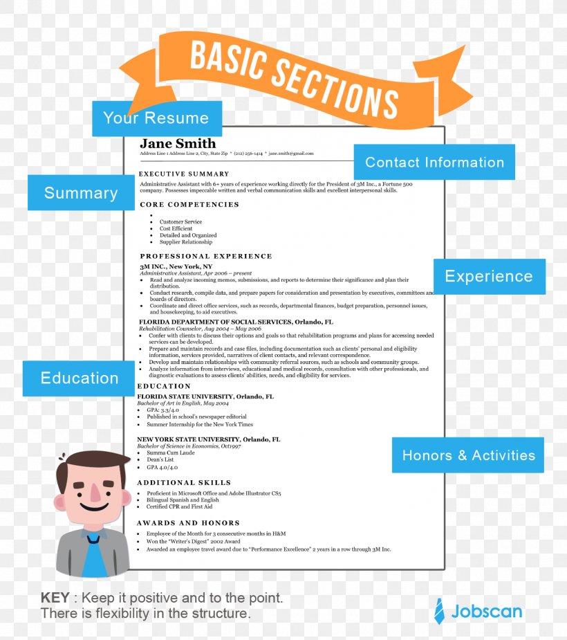 Résumé Template Cover Letter Curriculum Vitae Application ...