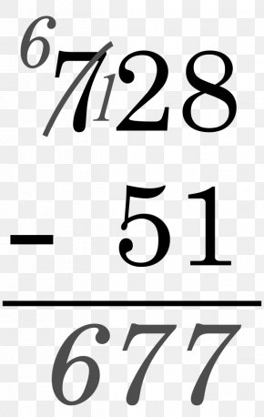 Mathematics Vector - Subtraction Addition Arithmetic Operation Additive Inverse PNG