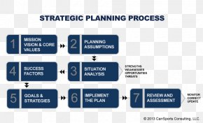 Internal Revenue Service - Strategic Planning Strategy Business PNG