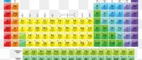 Table - Periodic Table Chemical Element Group Chemistry Noble Gas PNG