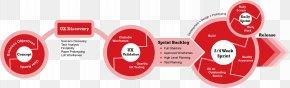 Design - User Experience Design Agile Software Development User Interface Design PNG