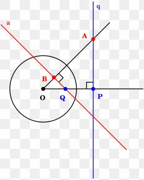 Line - Line Point Pole And Polar Circle Projective Geometry PNG