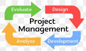 Project Management - Project Management Body Of Knowledge Project Manager PNG