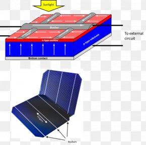 Twenty-four Solar Terms - Solar Cell Solar Power Photovoltaic System Solar Energy Photovoltaics PNG