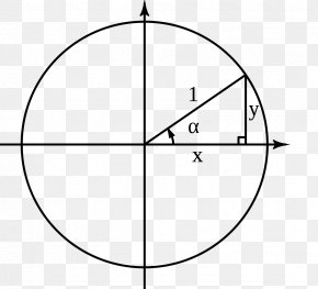 Triangulo - Unit Circle Triangle Area PNG