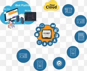 Building Internet Of Things - Computer Network Information Technology Communication Internet Of Things Cloud Computing PNG