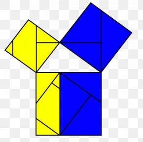 Mathematics - Pythagorean Theorem Euclid's Elements Mathematics Right Triangle PNG