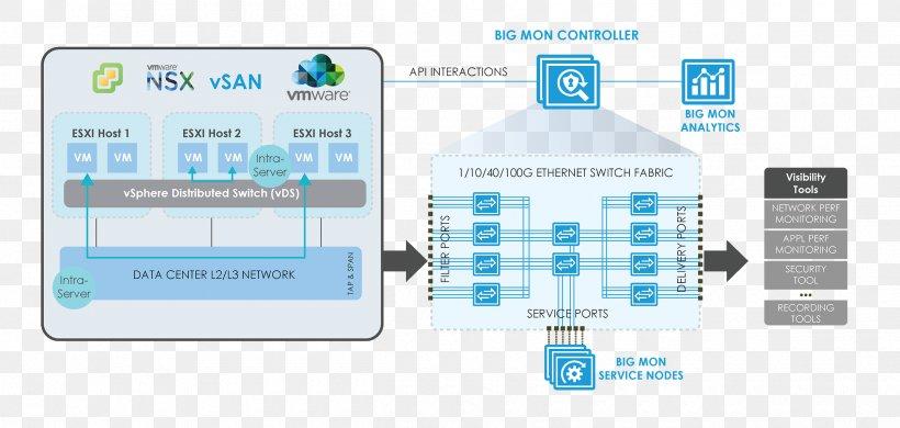 Computer Software Virtual Machine Docker Data Center Computer Servers Png 2400x1143px Computer Software Brand Cloud Computing