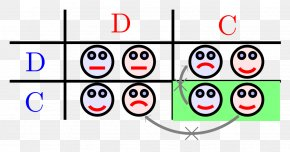 Nash Equilibrium Pareto Efficiency Prisoner's Dilemma Zero-sum Game Game Theory PNG