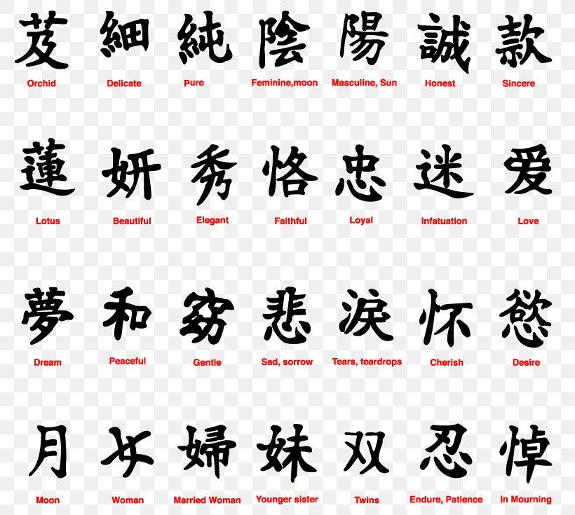 Chinese Characters Chinesische Symbole Kanji, PNG ...