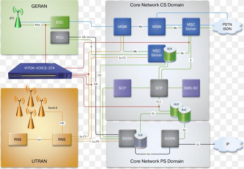 Floor Plan Engineering Computer Network Computer Software Png 1028x712px Floor Plan Computer Computer Network Computer Software