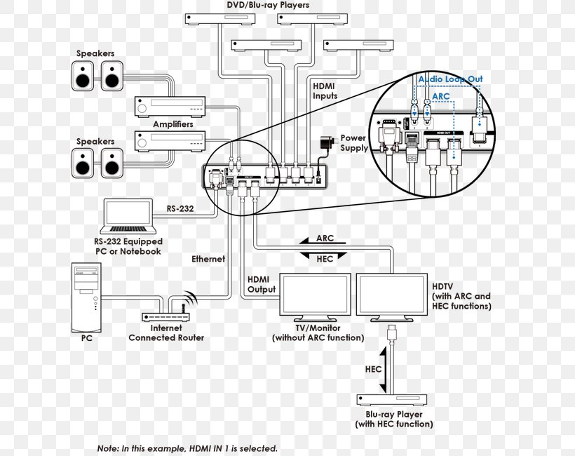 wiring diagram hdmi schematic s pdif, png, 616x650px hdmi to rca schematic hdmi wiring schematic #15